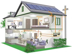 A tecnologia fotovoltaica
