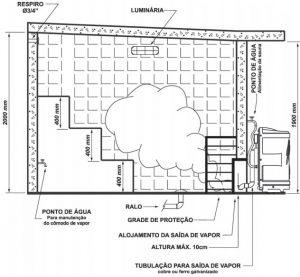 Cômodo da sauna elétrica