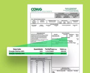Os créditos energéticos da CEMIG